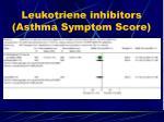 leukotriene inhibitors asthma symptom score
