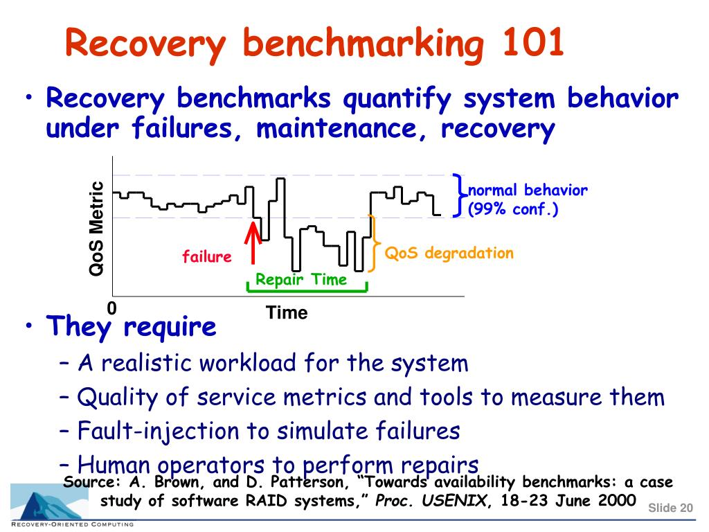 Recovery benchmarking 101