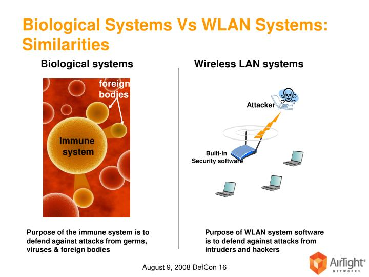 Biological systems vs wlan systems similarities