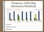 frequency of bed bug infestations worldwide
