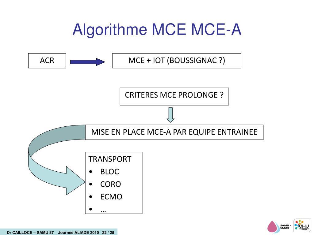 Algorithme MCE MCE-A