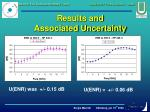 results and associated uncertainty