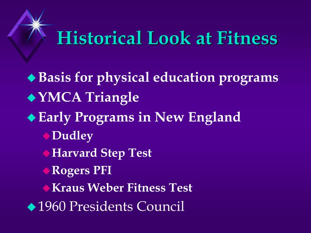 Historical Look at Fitness
