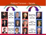 political turnover senate