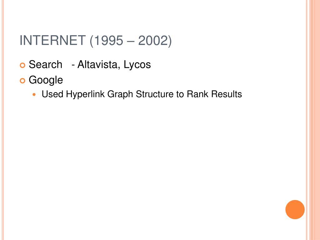 INTERNET (1995 – 2002)