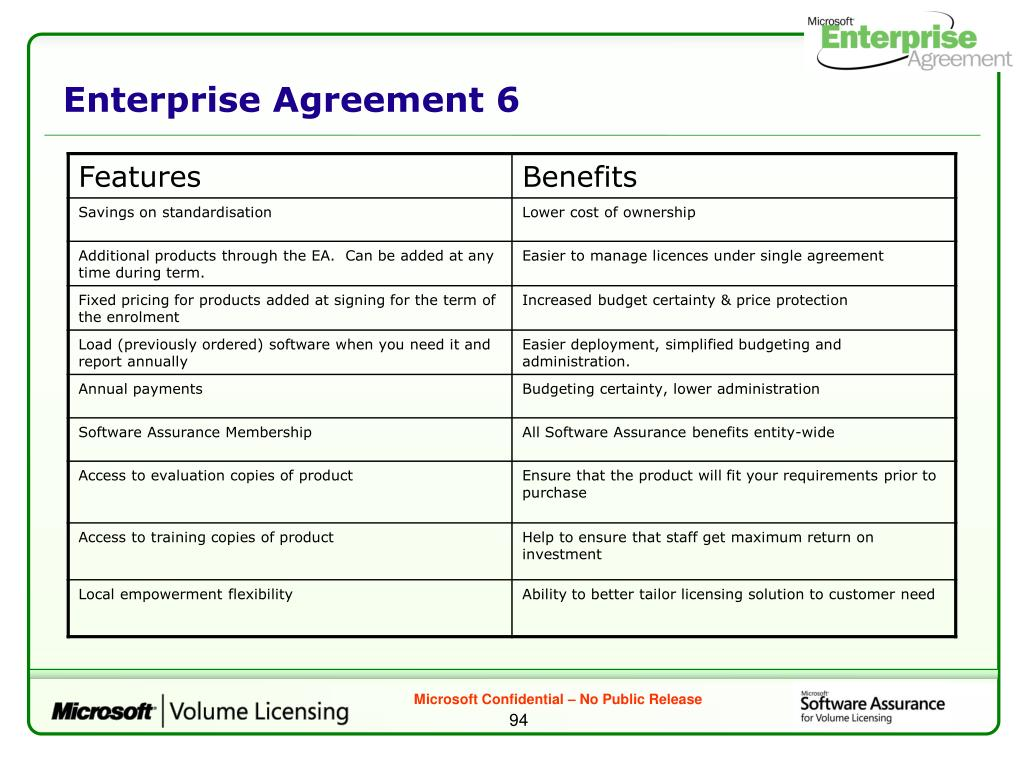Enterprise Agreement 6