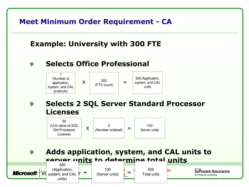 Meet Minimum Order Requirement - CA