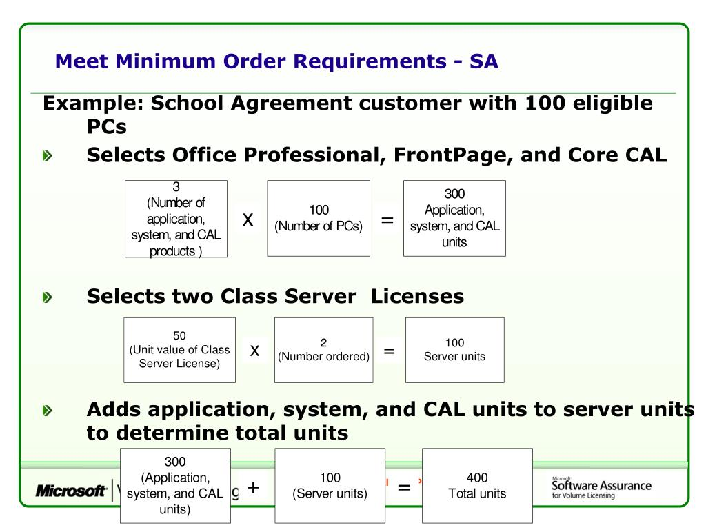 Meet Minimum Order Requirements - SA