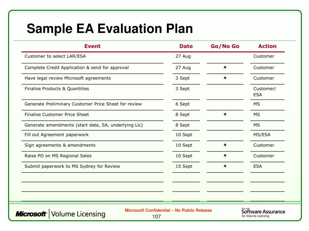 Sample EA Evaluation Plan