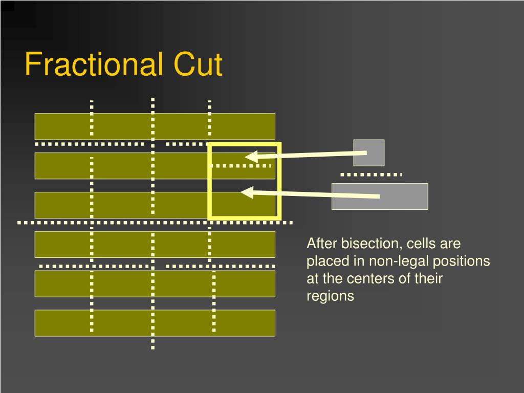 Fractional Cut