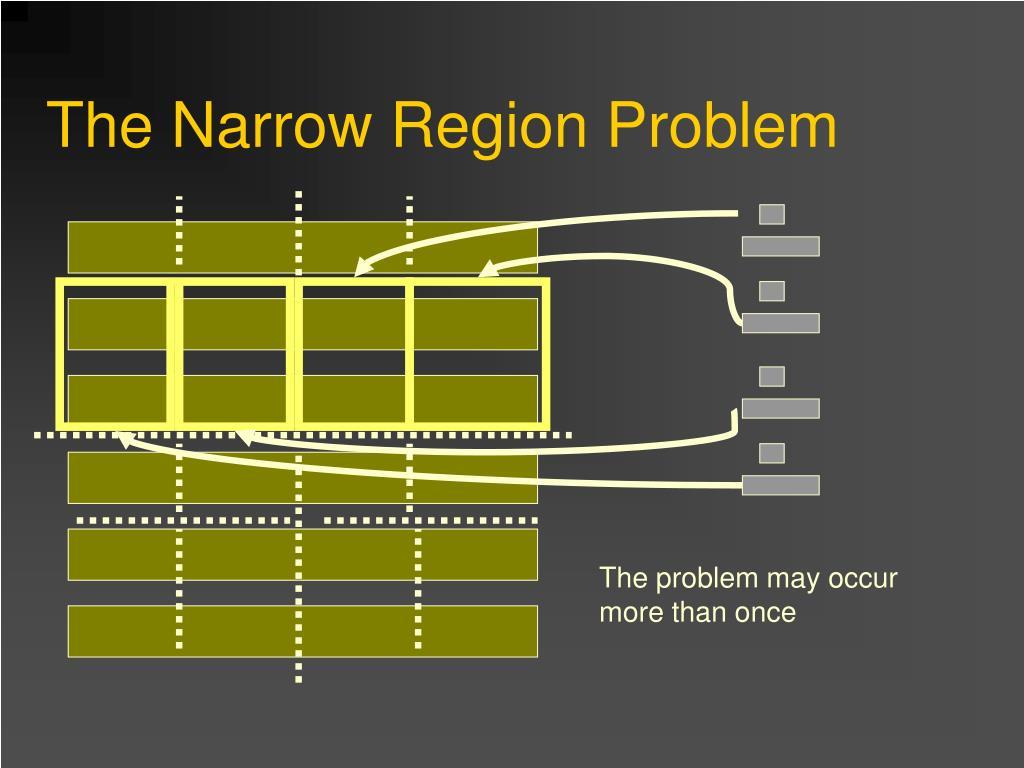 The Narrow Region Problem