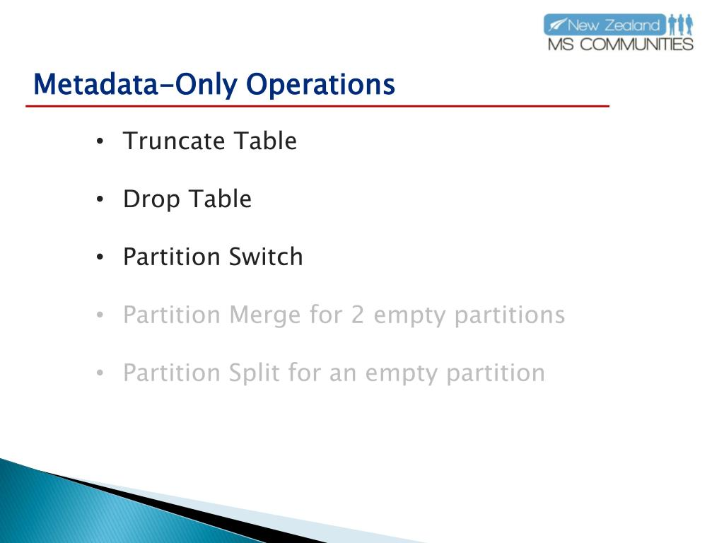 Metadata-Only Operations