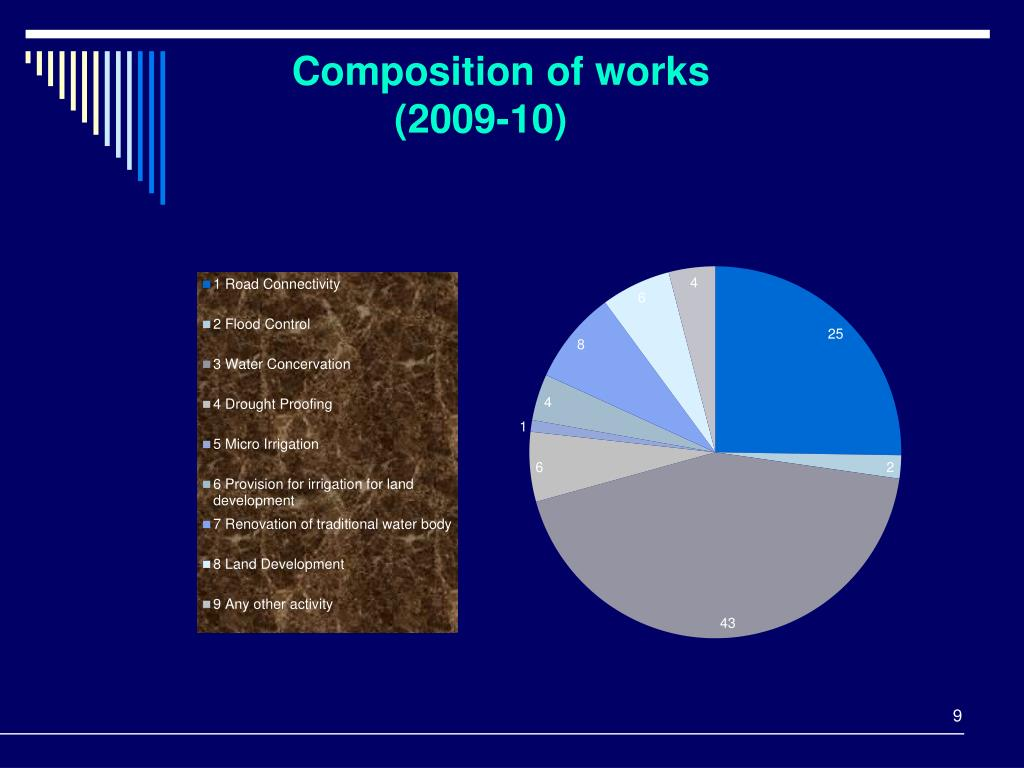 Composition of works      	(2009-10)