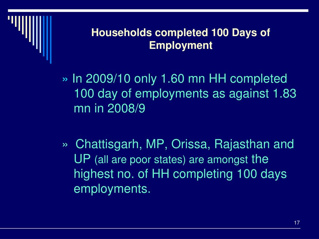 Households completed 100 Days of Employment