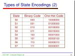 types of state encodings 2