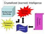 crystallized learned intelligence