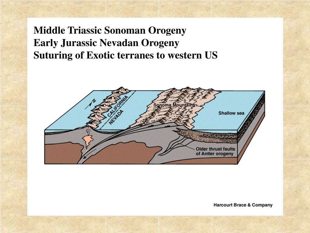 Middle Triassic Sonoman Orogeny