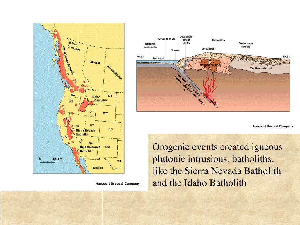 Orogenic events created igneous