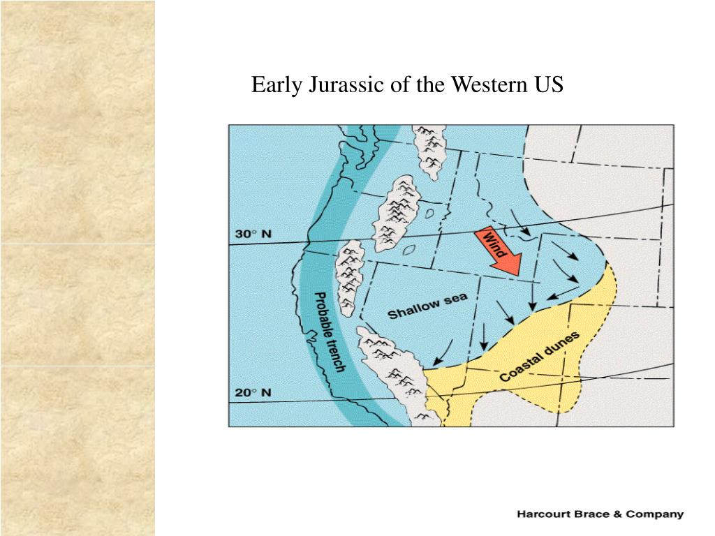 Early Jurassic of the Western US