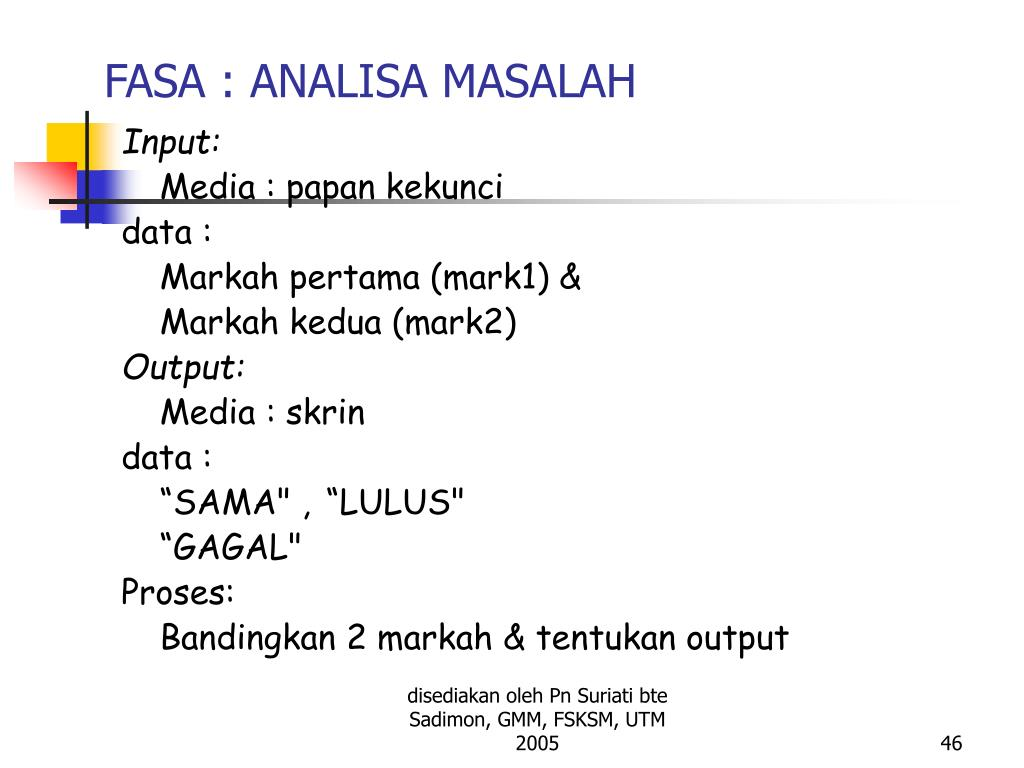 FASA : ANALISA MASALAH