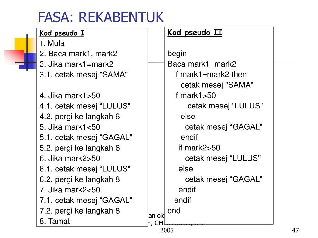 Kod pseudo I