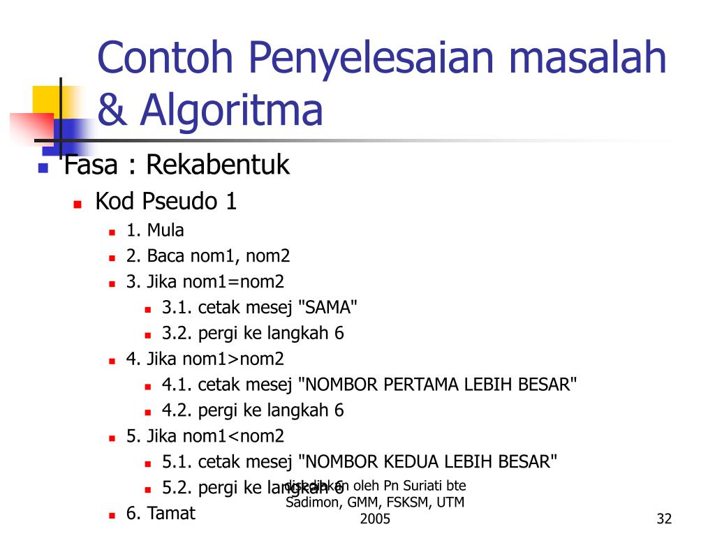 Contoh Penyelesaian masalah & Algoritma