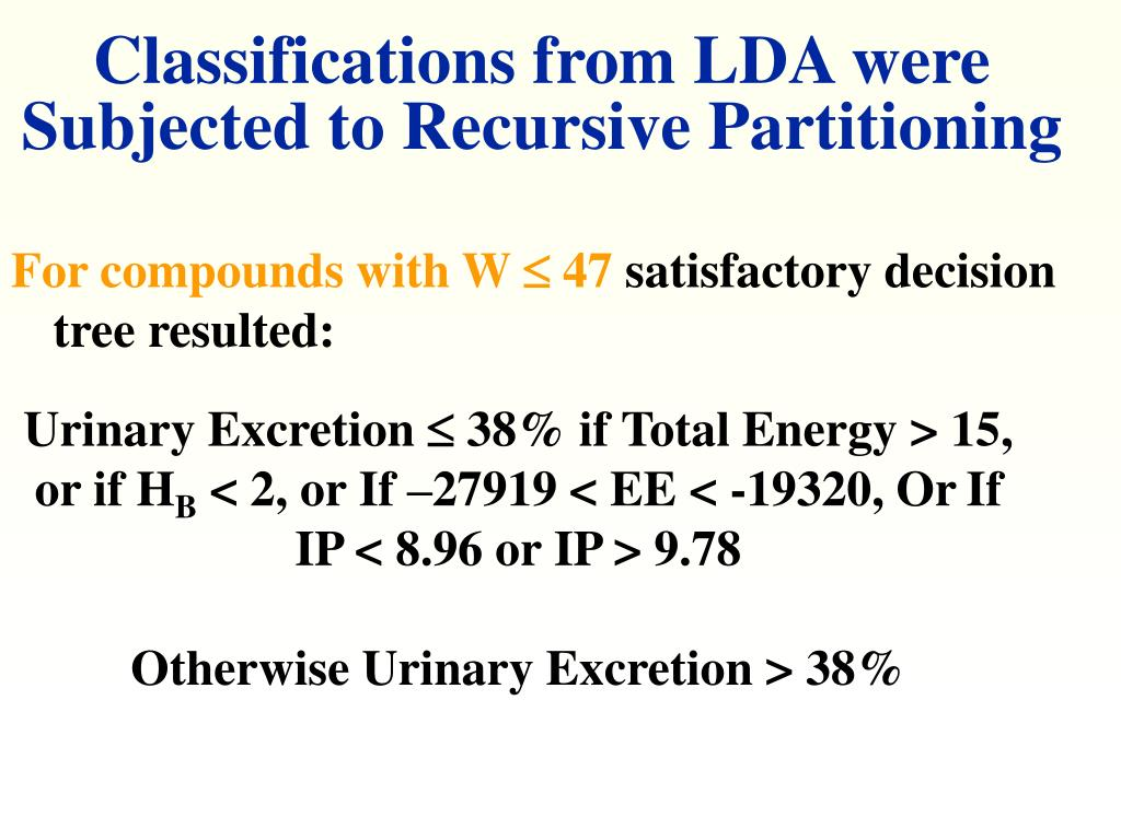 Classifications from LDA were Subjected to Recursive Partitioning