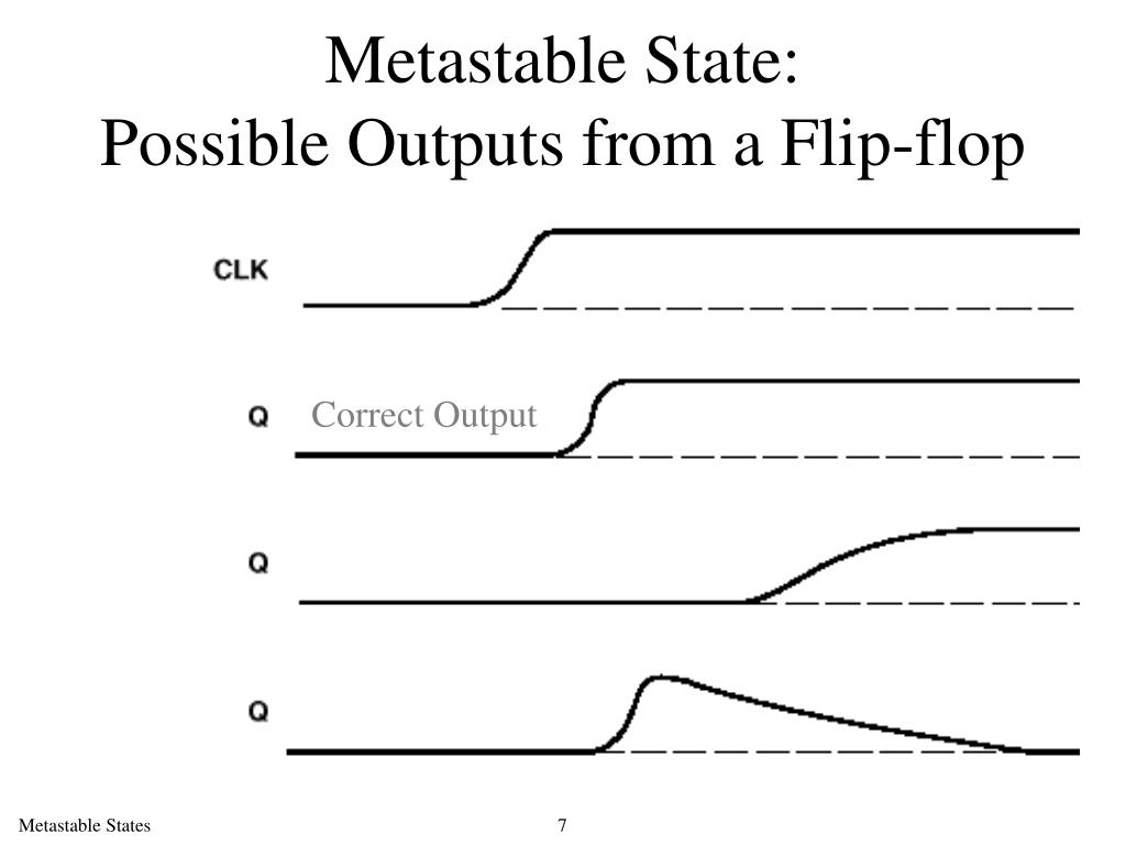 Metastable State: