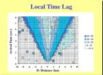 local time lag