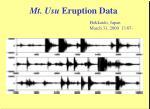 mt usu eruption data