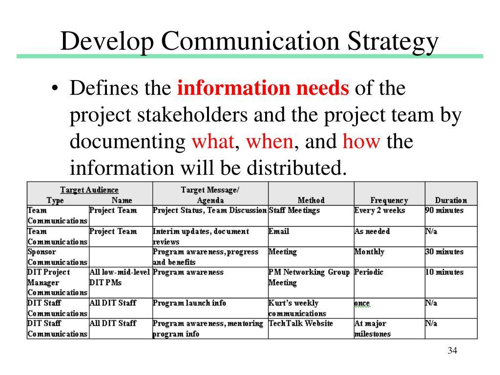 Develop Communication Strategy