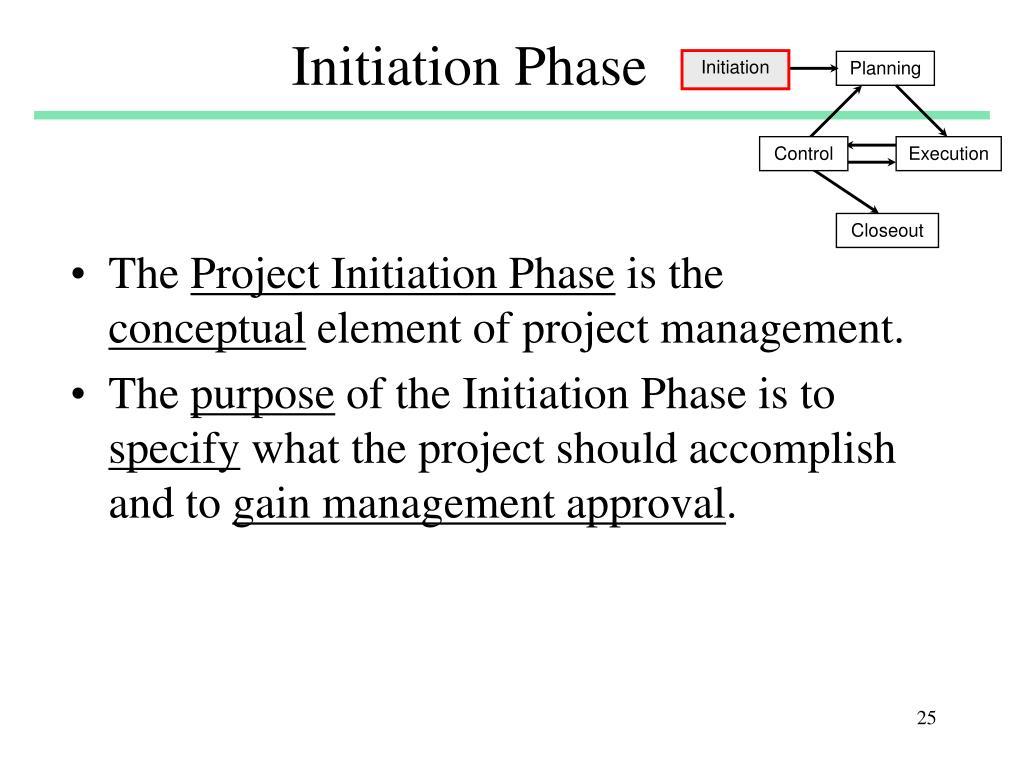 Initiation Phase
