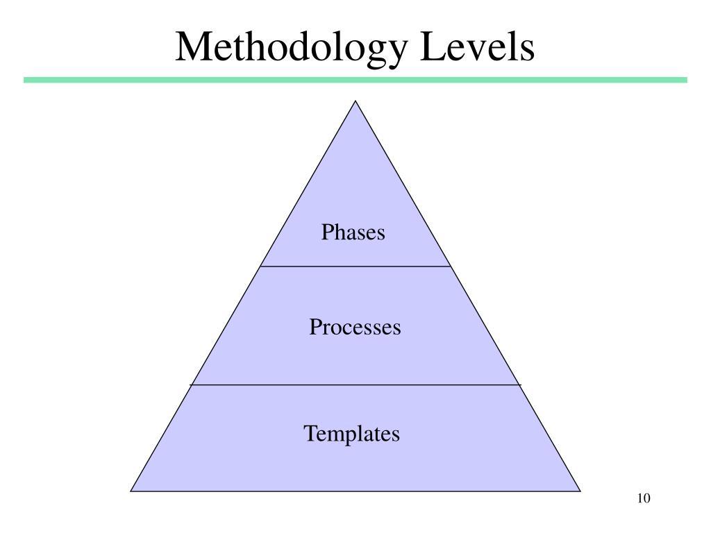 Methodology Levels