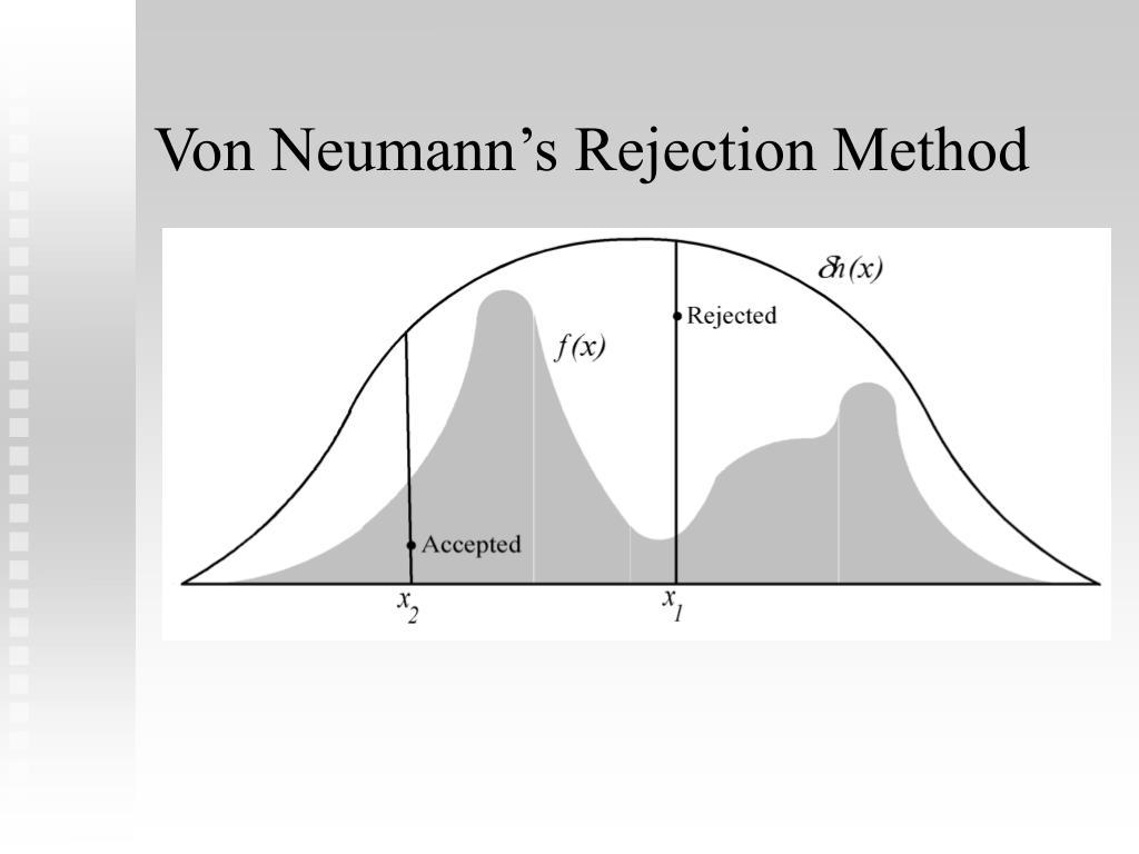 Von Neumann's Rejection Method