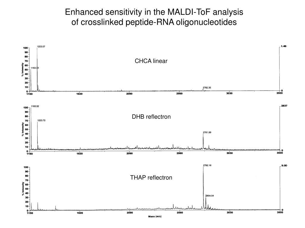 Enhanced sensitivity in the MALDI-ToF analysis