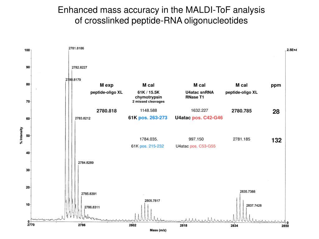 Enhanced mass accuracy in the MALDI-ToF analysis
