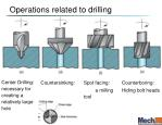 operations related to drilling