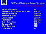 few s 2003 alcohol related incidents4