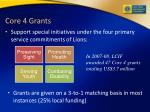 core 4 grants