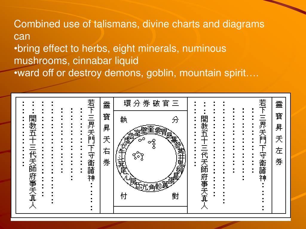 Combined use of talismans, divine charts and diagrams can