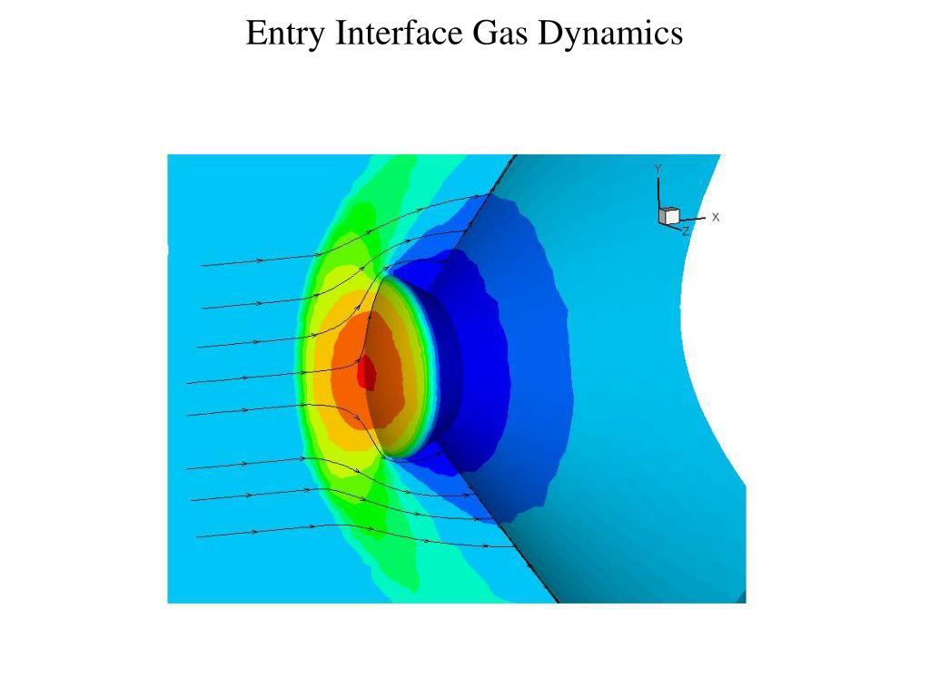 Entry Interface Gas Dynamics