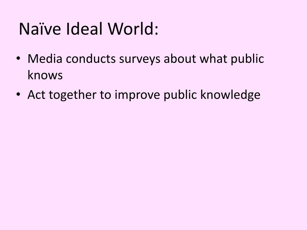 Naïve Ideal World: