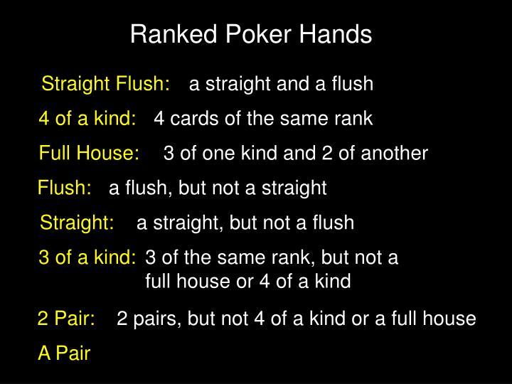 Ranked Poker Hands