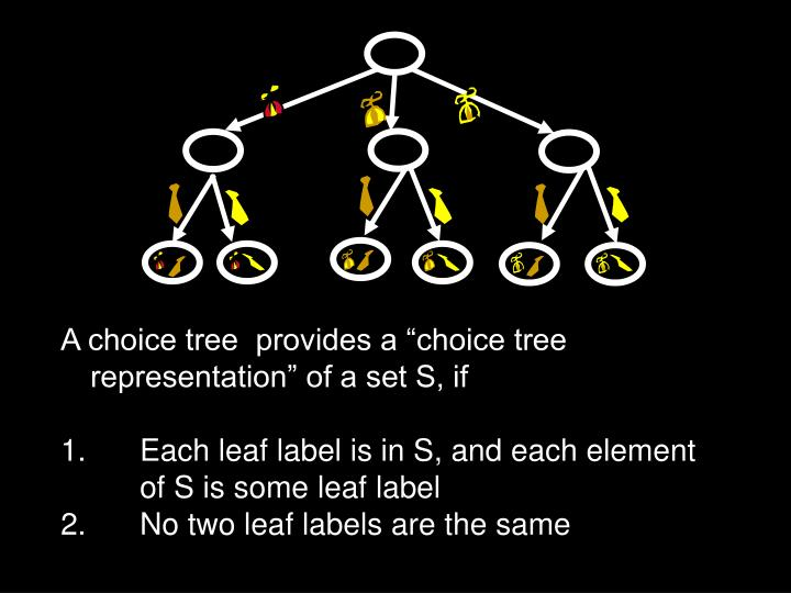 "A choice tree  provides a ""choice tree representation"" of a set S, if"