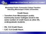 mississippi public community college transfers attending mississippi s public universities9