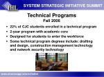technical programs fall 2006
