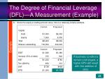the degree of financial leverage dfl a measurement example23