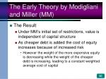 the early theory by modigliani and miller mm50
