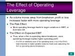 the effect of operating leverage