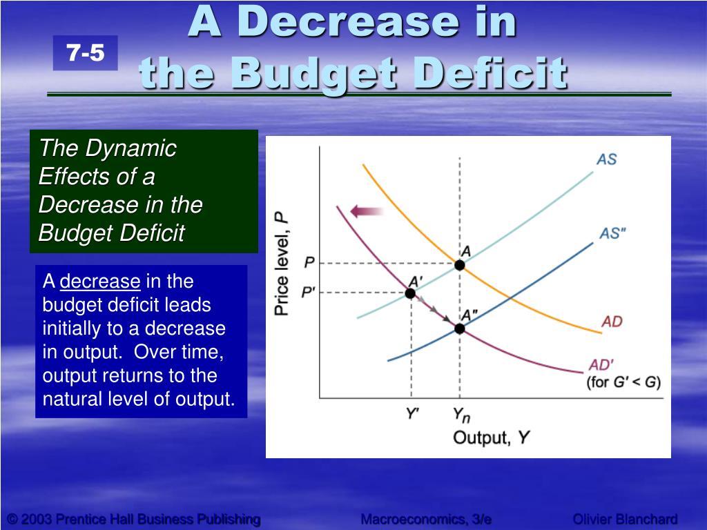 A Decrease in